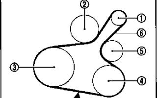 Ниссан кашкай замена ремня генератора